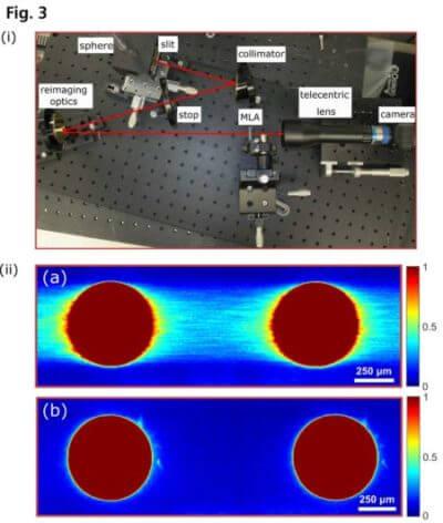 NASAの実験室ベンチトップイメージング設定