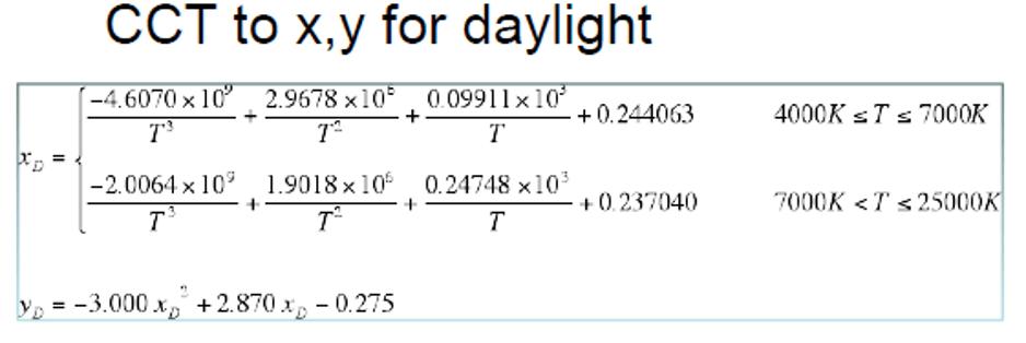 太陽光下での相関色温度
