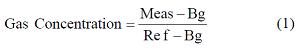 中赤外LEDを使用したガス分析に関する論文 について03