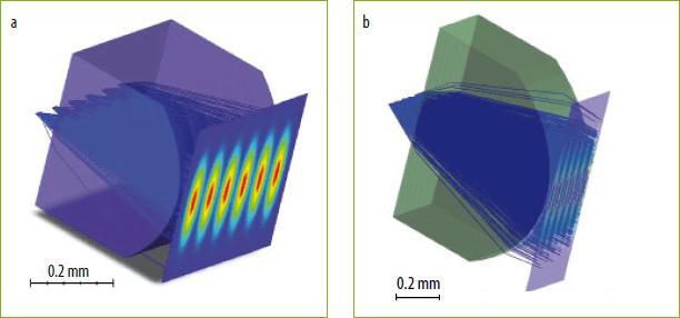 シングルモードダイオードバー向けモノリシックマイクロオプティクスについて02